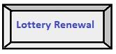Lottery Renewal